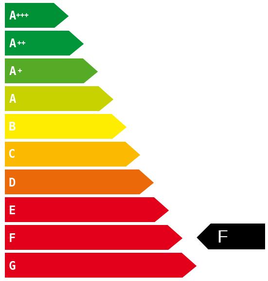 Energy Stickers